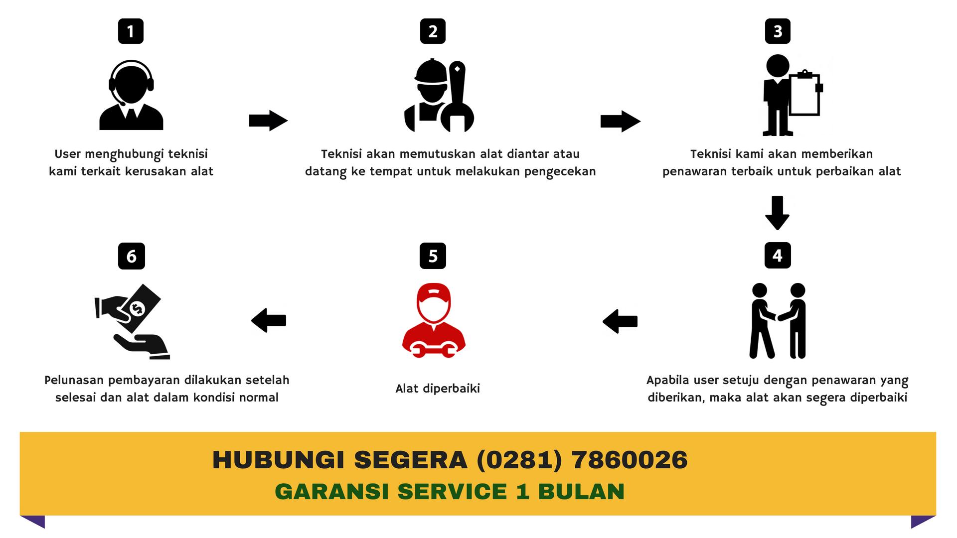 Service Alat Kesehatan