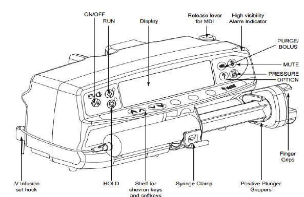 bagian - bagian syringe pump
