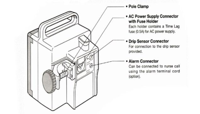 bagian - bagian infus pump